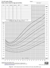 Growth Charts Baby Boy Free Baby Growth Chart Template For Babies Percentile Agroclasi