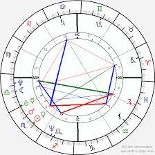 Leonardo Dicaprio Natal Chart 25 Experienced Amber Rose Birth Chart