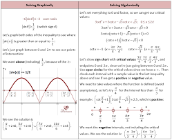 solving trigonometric equations she loves math solving trig equations practice worksheet 1 jennarocca