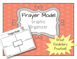Frayer Model Vocab Frayer Model Vocabulary Graphic Organizer