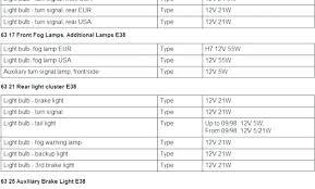 Led Bulb Types Chart 12v Light Bulb Types Benibul Co