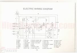 yamoto 200cc atv wiring diagram on yamoto images free download on wiring diagram for 110cc 4 wheeler at Taotao 250cc Atv Wiring Diagram
