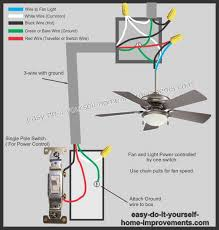 ceiling fan wiring diagram rh easy do it yourself home improvements com ceiling fan wiring diagram 3 wire ceiling fan wiring diagram hampton bay