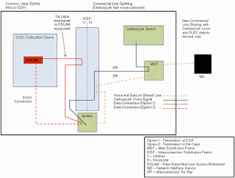 centurylink nid diagram centurylink image wiring centurylink wiring diagram centurylink image on centurylink nid diagram