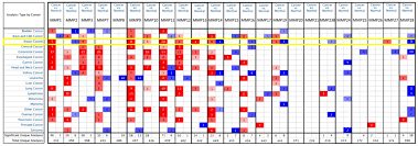 Sf Rank And Exp Chart An Integrated Bioinformatics Analysis Of Potential
