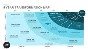 For Powerpoint 5 Year Transformation Map Template For Powerpoint Keynote