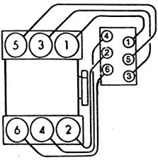 1996 jeep grand cherokee laredo firing order diagram wiring jeep cherokee sport i have a 96 4 0 straight