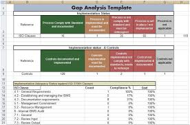 Gap Analysis Template Excel Free Download Projectmanagersinn