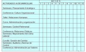 Formatos De Cronogramas De Actividades Modelo De Un Plan De Capacitacion