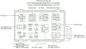 back side of the fuse box 1993 t100 fuse diagram data wiring toyota corolla inside fuse box 2016 diagram 2004 2005 interior 2003 toyota corolla fuse box 2005