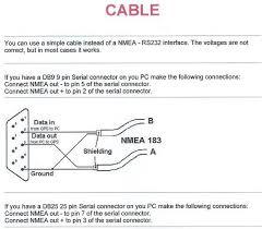 usb to rs232 conversion NMEA 0183 Format Nmea 0183 To Db9 Wiring Diagram #22