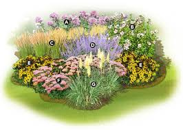 Small Picture Perennial Flower Garden Design Plans Bedroom and Living Room