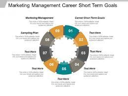 marketing management career short term