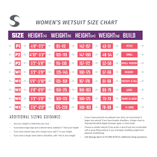 Wetsuit Chart Womens Adrenaline Fullsleeve Triathlon Wetsuit