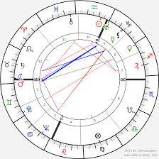 Jackson Pollock Birth Chart Horoscope Date Of Birth Astro