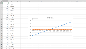 How To Tell Excel To Plot One Column On X Axis And Another