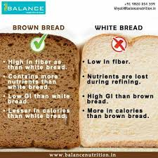 Imágenes De Does White Or Wheat Bread Have More Calories