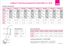 Mediven Size Chart Mediven Harmony Armsleeve Size Chart Naturalwear