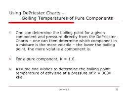 Depriester Chart Calculator Lecture05 Week 02