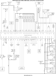 ecm wiring diagram for a dodge ram dodge ram  2004 dodge ram 2500 5 9l pcm wiring diagram solved ecu wiring