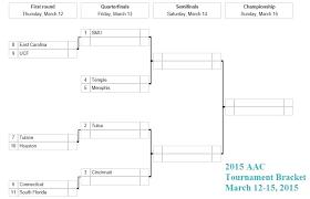 Excel Ncaa Tournament Bracket 3 On Basketball Tournament Bracket Template Double Elimination Excel