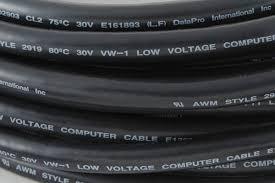 Awm Wire Chart Datapros Guide To Ul Cable Ratings