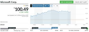 microsoft stock microsoft stock price crosses 100 mark windows central
