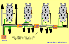 wiring diagrams multiple receptacle outlets do it yourself help com Wiring Diagram For Multiple Outlets wiring multiple outlets with pigtails wiring diagram for a row of receptacles wiring diagram for multiple gfci outlets