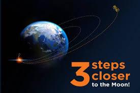 Chandrayaan 2 Isro Performs Third Orbit Raising Manoeuvre Indias