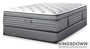 kingsdown mattress reviews 2016.  Kingsdown Kingsdown Mattress  2 Inside Reviews 2016 T
