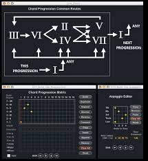 J74 Progression Musical Composition Plugin Beat Lab