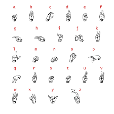 American Sign Language Fingerspelling Chart American Sign Language Alphabet And Fingerspelling Videos