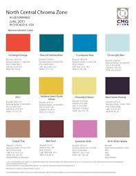 Image 2 The Meaning Of Colors Color Chart