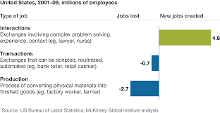 help wanted the future of work in advanced economies mckinsey the future of work in advanced economies