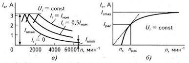Реферат Автомобильные генераторы переменного тока Характеристики генератора переменного тока а скоростная регулировочная б токоскоростная