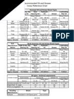 Compressor Oil Cross Reference Chart 21 Interpretive Lubricating Oil Cross Reference Chart
