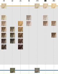 Color Tango Color Chart Wella Tango Color Chart Best Of Koleston Perfect Hair Color