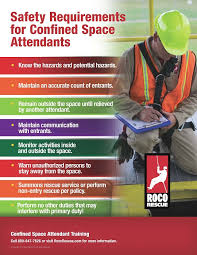 Roco Safety Posters
