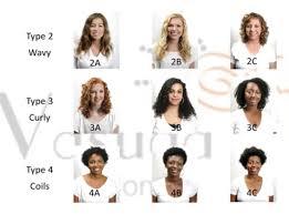 Whats My Hair Type Seattle Tacoma Vasuda Salon