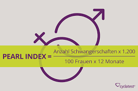 index formel