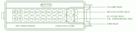 2014car wiring diagram page 191 1997 mercury cougar cx 7 mega fuse box diagram