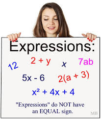translating equations