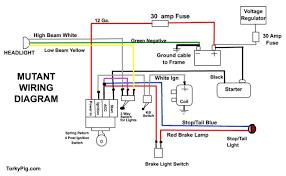 harley sportster wiring diagram harley image 1975 harley sportster wiring diagram jodebal com on harley sportster wiring diagram