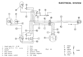 cdi wiring diagram yamaha images honda moped wiring diagram besides honda xl 125 wiring diagram also