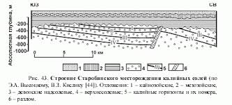 Реферат Химическое и агрохимическое сырье Беларуси com  Химическое и агрохимическое сырье Беларуси