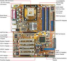 motherboard diagram and components motherboard motherboard components i11 on motherboard diagram and components