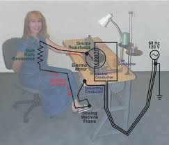 sewing machine foot pedal wiring diagram sewing operator at a sewing machine a superimposed schematic that on sewing machine foot pedal wiring