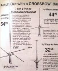 The 64 Wavelength Secret In Cb And 10 Meter Antennas K3dav