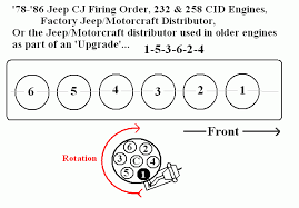 i6firingorder gif the jeep started popping through the exhaust and misfiring those wires wound up in my trash barrel and we installed a set of msd cut to fit wires and