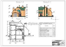 Инвестиционный проект строительства сельского жилищно  1 Фасады коттеджа